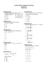 U_IPS-1987.pdf