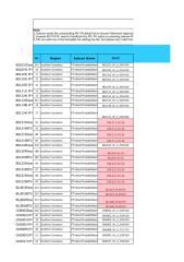 Telkomsel Outstanding PO Intisel Lampung_20140520.xlsx