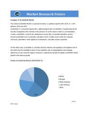 Acrylonitrile Market.pdf