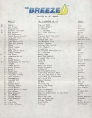 01-Breeze Top 88 Of 1988.pdf