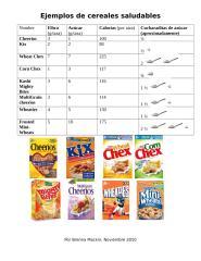 Ejemplos de cereales saludables y no saludables (cucharaditas).doc