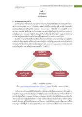 นิเวศวิทยาของพืช _2_ok.pdf