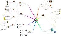 Mapa Mental - Solução do Cubo de Rubik.jpg